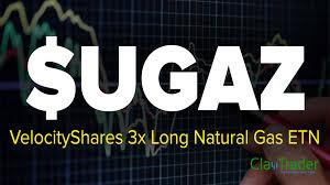 Ugaz Stock Chart Velocityshares 3x Long Natural Gas Ugaz Stock Chart