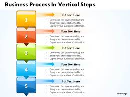 Sales Ppt Template Business Powerpoint Templates Process Vertical Slide Numbers