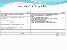 change continuities over time essay journal ap world  4 basic coreexpanded