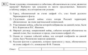 Контрольная работа по истории класса Россия в xviii веке  6 9