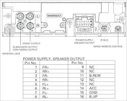 poineer deh p6400 wiring diagram for wiring diagram expert wiring diagram for pioneer deh 6400 wiring diagram inside poineer deh p6400 wiring diagram for