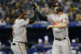 How Much Is Too Much For The Orioles To Spend In Free Agency