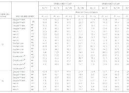 Deck Span Chart Engineered Floor Joists Span Table Socr Biz