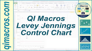 Levey Jennings Chart In Excel How To Create A Levey Jennings Chart In Excel