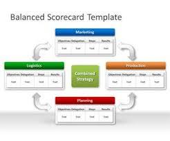 Free Balanced Scorecard Powerpoint Template