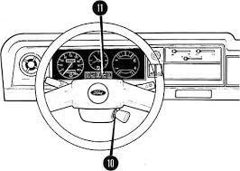 fordopedia org Light Switch Wiring Diagram Femsa Wiring Diagram #28