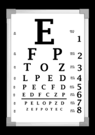 Are All Eye Exam Charts The Same Eye Vision Exams Todays Vision River Oaks