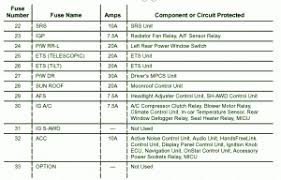 1999 acura cl fuse box diagram 1999 wiring diagrams online