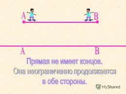 Презентация на тему Курсовая работа учителя математики Лебедевой  8