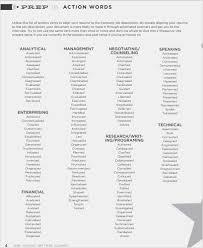 Resume Power Words New Action Verbs For Resume Samples Best Resume