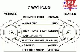 for6 pin trailer connector wiring diagram wiring diagram simonand 7 way trailer plug wiring diagram gmc at 7 Pin Trailer Wiring Diagram