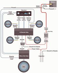 wiring diagram for panasonic car stereo wiring panasonic car stereo speaker wiring jodebal com on wiring diagram for panasonic car stereo