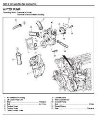 1967 chevrolet camaro factory assembly manual pdf ssangyong musso sports n100 2003 05 service manual wiring diagram