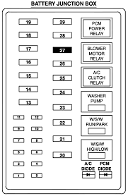 f 250 fuse box wiring diagrams best 2001 f250 fuse box wiring diagrams ford f250 fuse box under hood 2002 f250 v1 0
