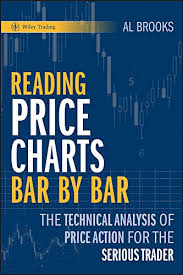 Reading Price Charts Bar By Bar The Technical Analysis Of
