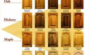 How Much Do New Kitchen Cabinets Cost. How Much Does It Cost To in How