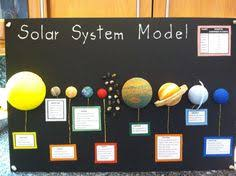 planets for kids kids room planets art classroom good ideas for 5th grade solar system projects page 4 pics about space