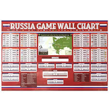Wall Chart Poster Russia 2018 World Cup