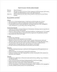 Resume haadyaooverbayresort - collections job description Collections job  description - renegadesolutions - collections
