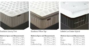 stearns and foster hybrid. Stearns And Foster Hybrid Mattress Information Luxury Firm Pillow Top Lux Estate . S