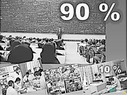 Традиционное обучение сущность достоинства и недостатки Реферат  Традиционное обучение сущность достоинства и недостатки Реферат • Блог Михаила Титова Школа Здоровья Титовых