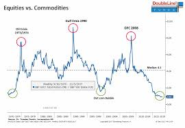 The Coming Commodity Shock Matasii