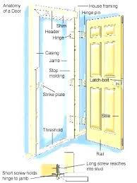 install interior door jamb remove door jamb replacing an interior door installing door casing install door