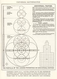 Walter Russell Secret Of Light Pdf Walter Russell Chart And Diagram Collection Sacred