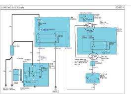 wiring diagram for kia sedona wiring wiring diagrams
