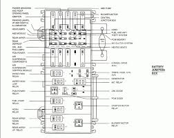1999 ford explorer fuse box location wiring diagram and fuse box 2000 ford explorer fuse box location at 99 Ford Explorer Fuse Box Diagram
