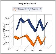 Chart Types Windows Forms Syncfusion