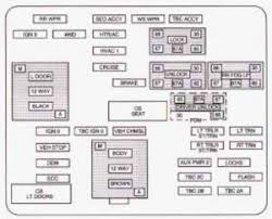 chevrolet fuse box wiring diagram centre