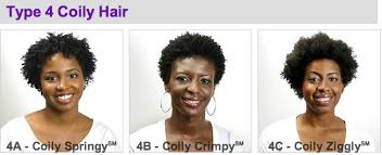 Natural Curl Pattern Unique Know Your Hair Type And Curl Pattern Black Afro Hair