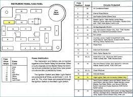 95 ford taurus fuse box diagram fresh 1995 ford f250 fuse block ford taurus fuse box diagram at Ford Taurus Fuse Box Diagram