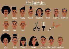 list of haircuts name collections of hairstyles names mens hairstyles