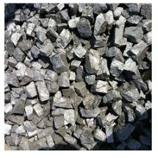Sponge Iron Price Chart Sponge Iron At Best Price In India