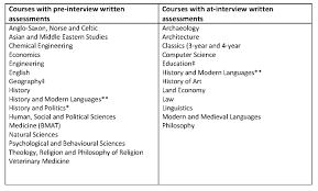 faqs pembroke college courses pre interview or at interview assessment