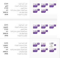 تردد قناة بي ان سبورت المفتوحة 2021 علي عرب سات