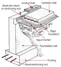 basement drainage design. Cement Basement Drainage Design R