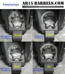Ar15 Buffer Weight Chart Build Your Own Ar 15 A Complete Guide Abes Gun Cave