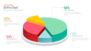 How Do You Make A Pie Chart In Powerpoint Free 3d Pie Chart Powerpoint Template Keynote Slidebazaar