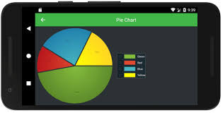 Create Pie Chart In Java Android Pie Chart Fast Native Chart Controls For Wpf Ios