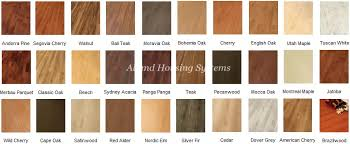 36 X 80 Natural Mahogany Wood Texture Composite Swing Wooden Door For Hotel Room Buy Mahogany Solid Wood Door Solid Wood Doors Teak Wood Doors