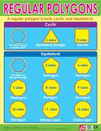 Regular Polygons Maths Wall Charts