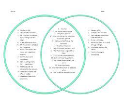 Venn Diagram Character Comparison Read Write Venn Diagram Zlatan Fontanacountryinn Com