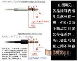 3 5 mm to xlr wiring diagram 3 5 image wiring diagram similiar 3 5mm 4 pin wiring keywords on 3 5 mm to xlr wiring diagram