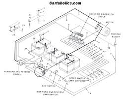 Full size of club car ds 1996 wiring diagram harness spectacular of plus large size outrageous