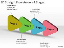 3d Flow Chart Powerpoint 3d Straight Flow Arrows 4 Stages Flowchart Powerpoint Free