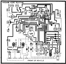 gmc vacuum diagram fixya vacuum diagram for 1994 gmc sonoma truck