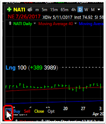 How To Show Or Hide The Trading Tools Trading Stocks